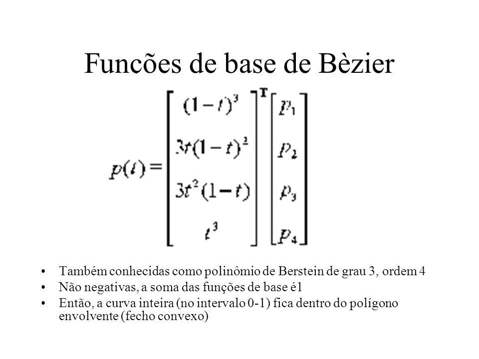 Funções de base de Bèzier Também conhecidas como polinômio de Berstein de grau 3, ordem 4 Não negativas, a soma das funções de base é1 Então, a curva inteira (no intervalo 0-1) fica dentro do polígono envolvente (fecho convexo)