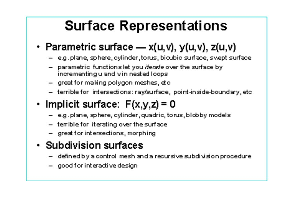 Modelagem paramétrica Curvas: –Splines de Hermite –Splines de Bèzier –Catmull-Ron Splines –Natural Cubic Splines –B-Splines –NURBS Superfícies –Bèzier, NURBS, B-Splines