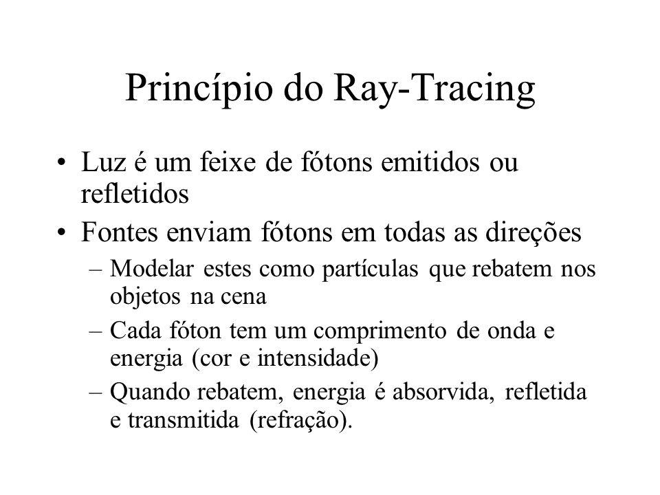 Princípio do Ray-Tracing Luz é um feixe de fótons emitidos ou refletidos Fontes enviam fótons em todas as direções –Modelar estes como partículas que rebatem nos objetos na cena –Cada fóton tem um comprimento de onda e energia (cor e intensidade) –Quando rebatem, energia é absorvida, refletida e transmitida (refração).