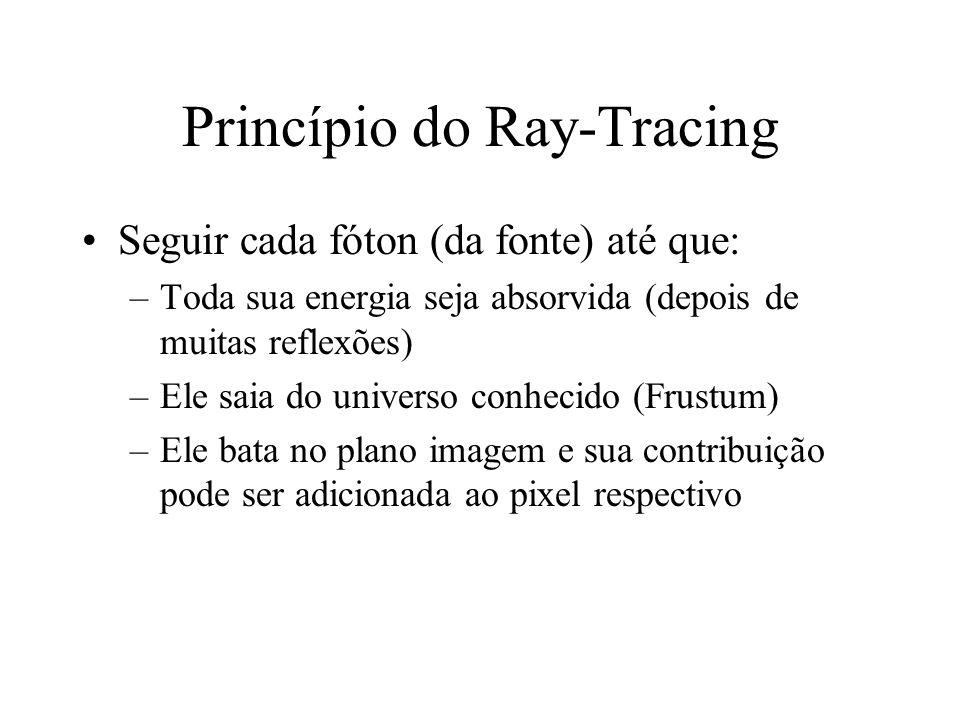 Princípio do Ray-Tracing Seguir cada fóton (da fonte) até que: –Toda sua energia seja absorvida (depois de muitas reflexões) –Ele saia do universo conhecido (Frustum) –Ele bata no plano imagem e sua contribuição pode ser adicionada ao pixel respectivo