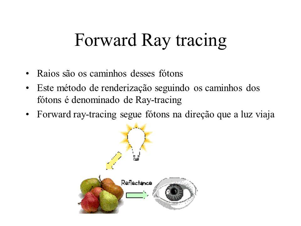 Forward Ray tracing Raios são os caminhos desses fótons Este método de renderização seguindo os caminhos dos fótons é denominado de Ray-tracing Forward ray-tracing segue fótons na direção que a luz viaja
