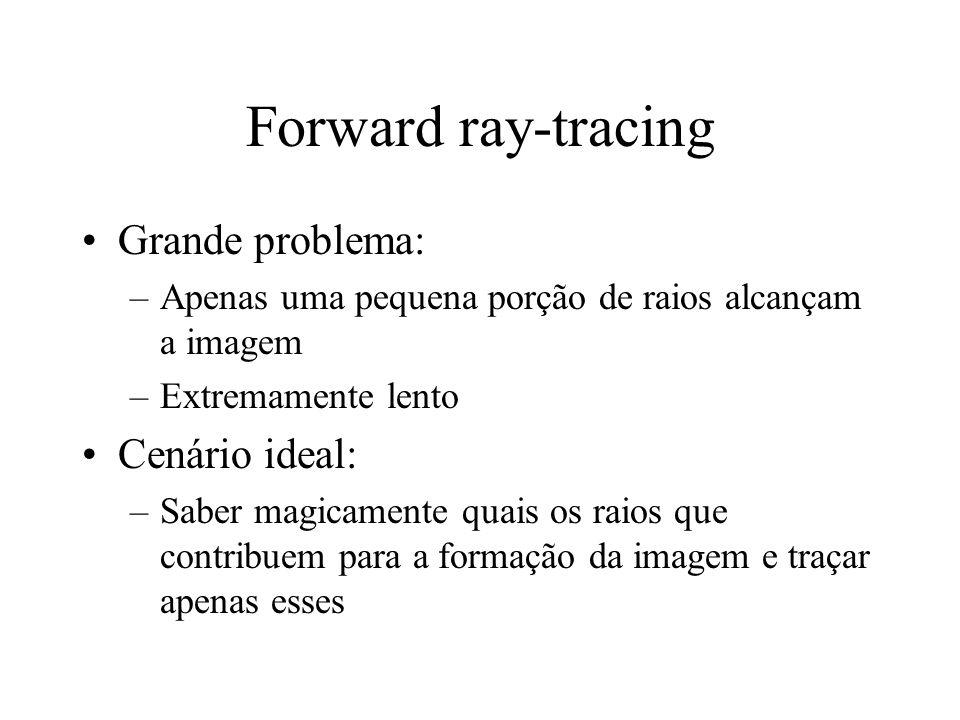 Forward ray-tracing Grande problema: –Apenas uma pequena porção de raios alcançam a imagem –Extremamente lento Cenário ideal: –Saber magicamente quais os raios que contribuem para a formação da imagem e traçar apenas esses