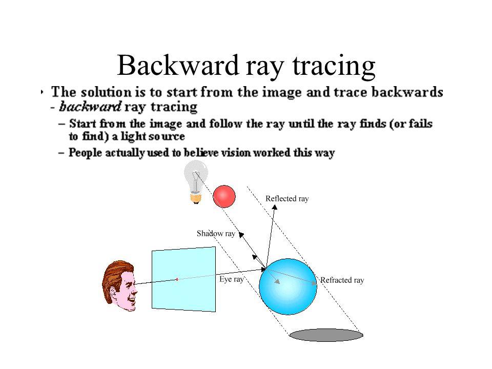 Backward ray tracing