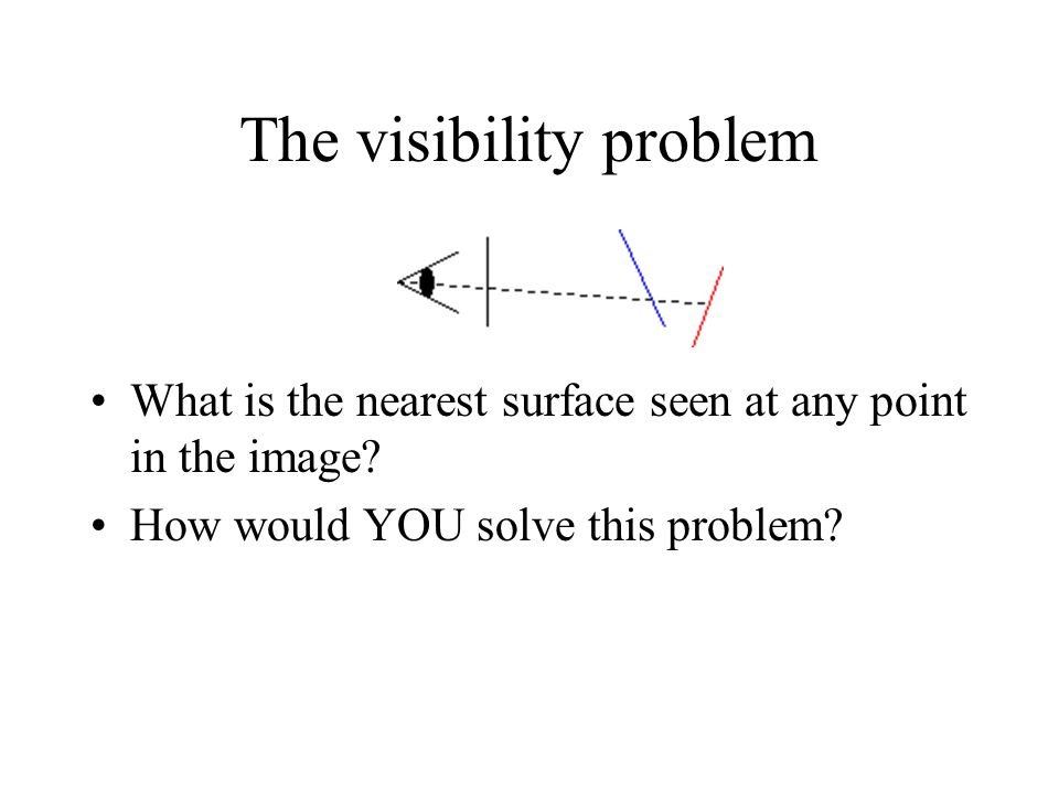 The visibility problem What is the nearest surface seen at any point in the image? How would YOU solve this problem?