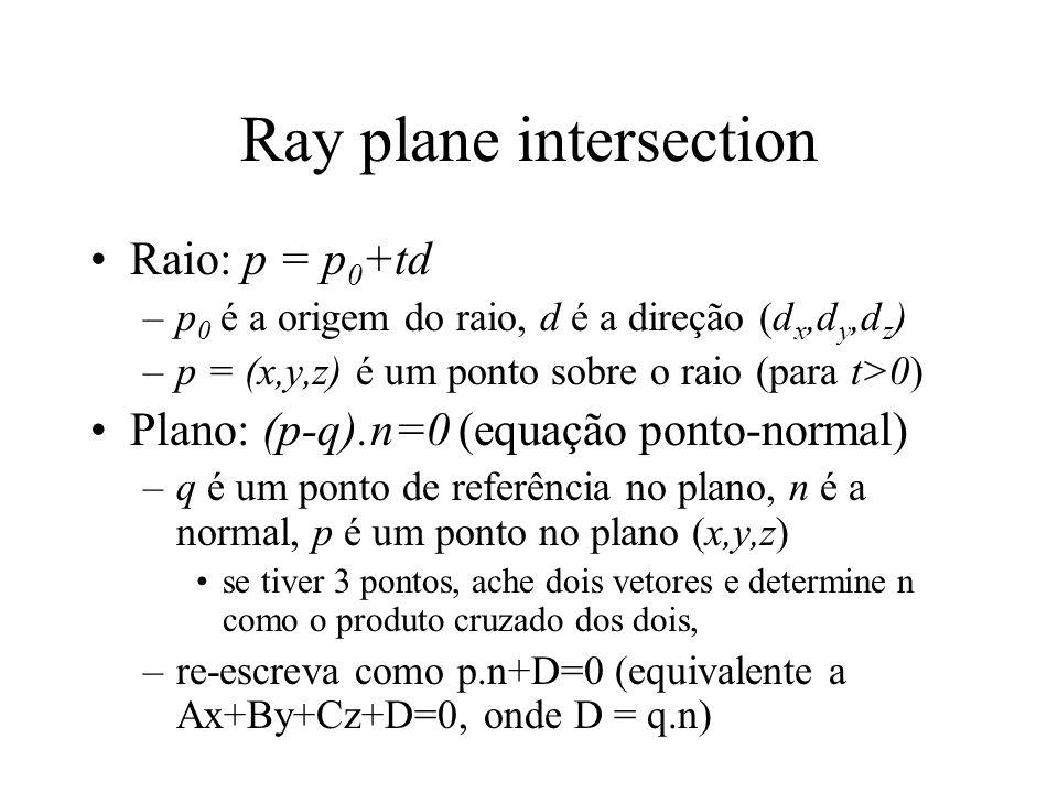 Ray plane intersection Raio: p = p 0 +td –p 0 é a origem do raio, d é a direção (d x,d y,d z ) –p = (x,y,z) é um ponto sobre o raio (para t>0) Plano: (p-q).n=0 (equação ponto-normal) –q é um ponto de referência no plano, n é a normal, p é um ponto no plano (x,y,z) se tiver 3 pontos, ache dois vetores e determine n como o produto cruzado dos dois, –re-escreva como p.n+D=0 (equivalente a Ax+By+Cz+D=0, onde D = q.n)
