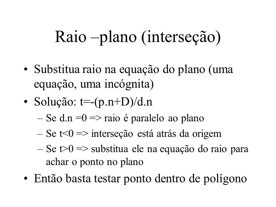 Raio –plano (interseção) Substitua raio na equação do plano (uma equação, uma incógnita) Solução: t=-(p.n+D)/d.n –Se d.n =0 => raio é paralelo ao plano –Se t interseção está atrás da origem –Se t>0 => substitua ele na equação do raio para achar o ponto no plano Então basta testar ponto dentro de polígono