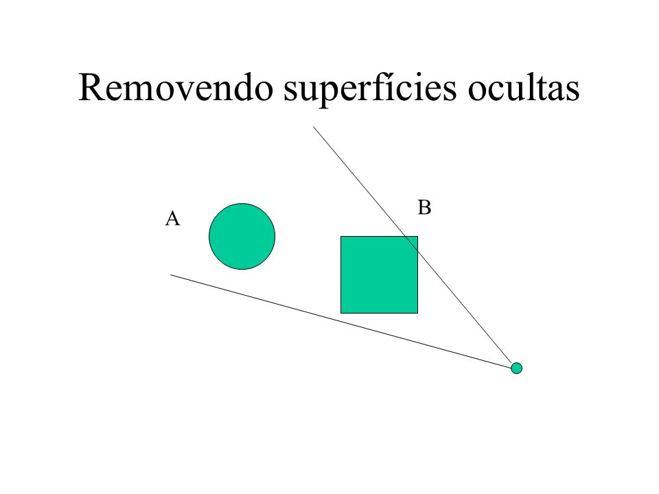 Removendo superfícies ocultas A B