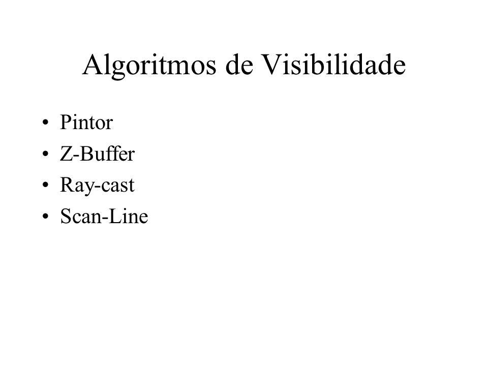 Algoritmos de Visibilidade Pintor Z-Buffer Ray-cast Scan-Line