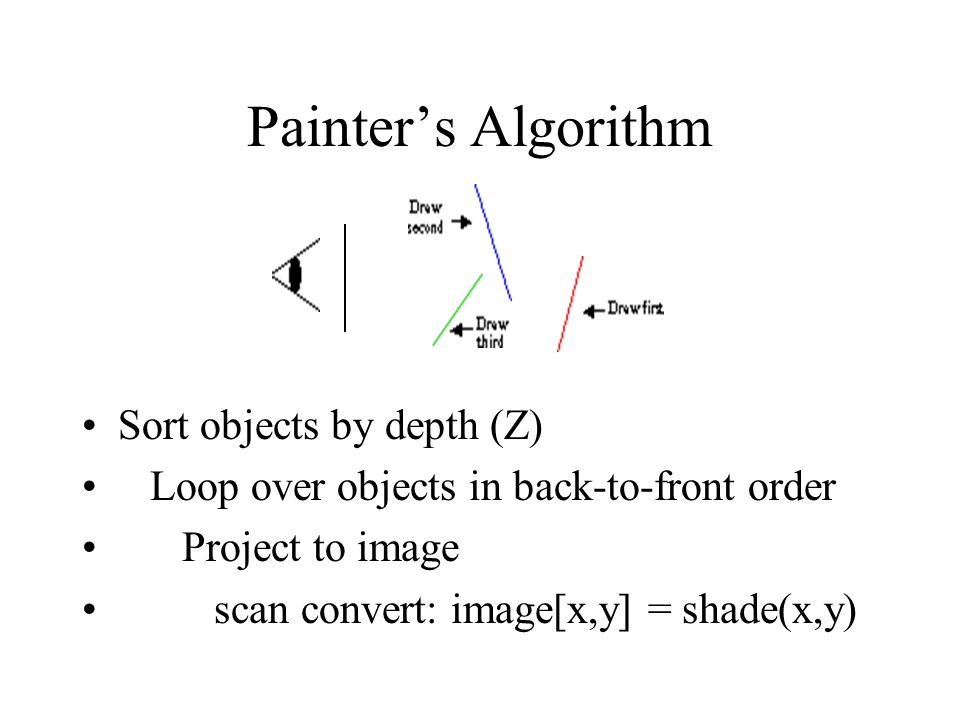 Painters Algorithm Sort objects by depth (Z) Loop over objects in back-to-front order Project to image scan convert: image[x,y] = shade(x,y)