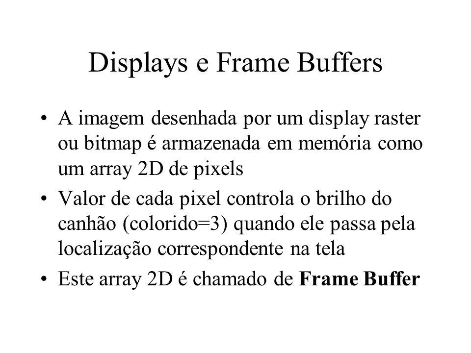 Displays e Frame Buffers A imagem desenhada por um display raster ou bitmap é armazenada em memória como um array 2D de pixels Valor de cada pixel con
