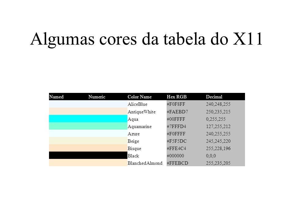 Algumas cores da tabela do X11 NamedNumericColor NameHex RGBDecimal AliceBlue#F0F8FF240,248,255 AntiqueWhite#FAEBD7250,235,215 Aqua#00FFFF0,255,255 Aq