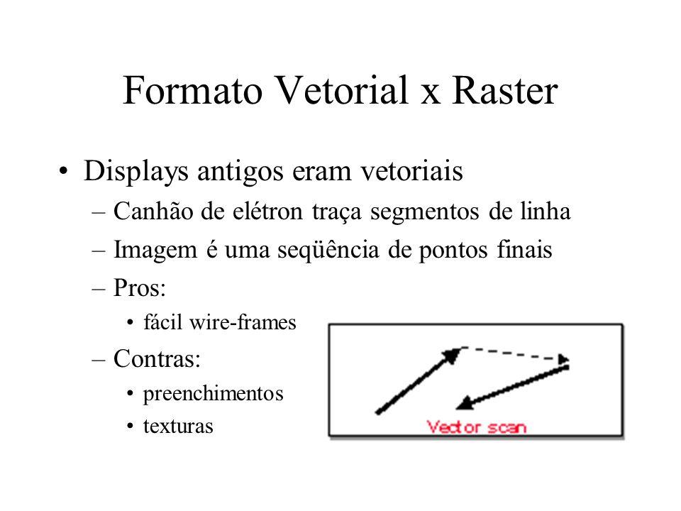 Formato Vetorial x Raster Displays antigos eram vetoriais –Canhão de elétron traça segmentos de linha –Imagem é uma seqüência de pontos finais –Pros: