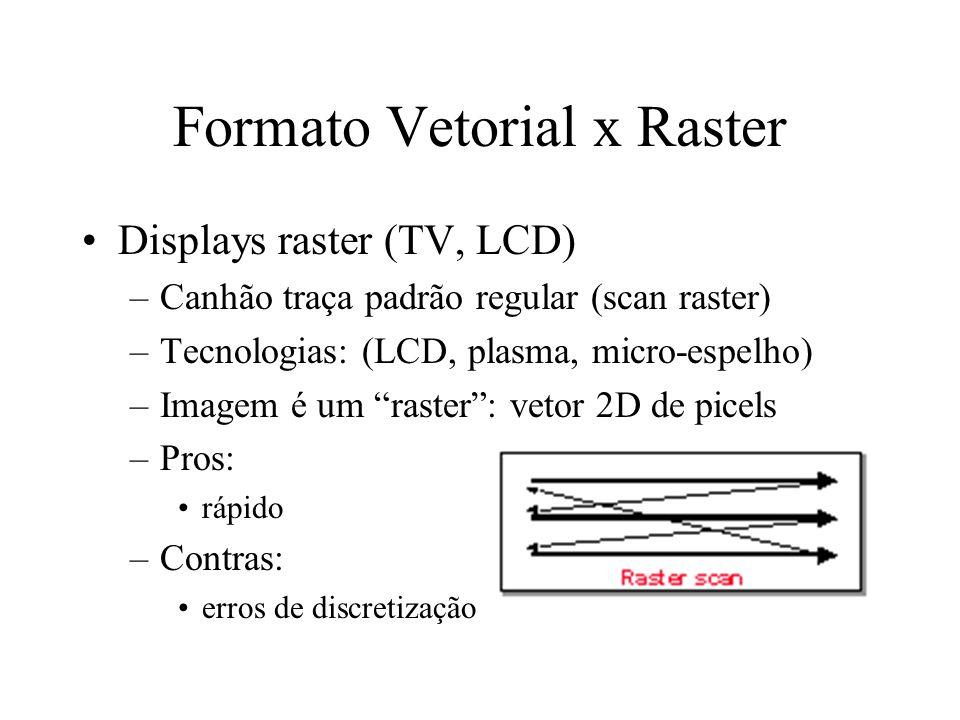 Formato Vetorial x Raster Displays raster (TV, LCD) –Canhão traça padrão regular (scan raster) –Tecnologias: (LCD, plasma, micro-espelho) –Imagem é um