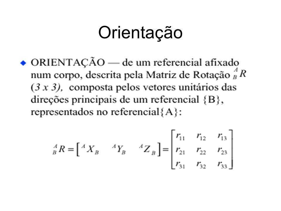 Exemplo de rotação + translação Exemplo: Seja o ponto B P = (3,7,0), transforme-o no ponto A P rotacionando de 30 graus em torno de Z e transladando de 10 unidades ao longo de X e de 5 unidades ao longo de Y.