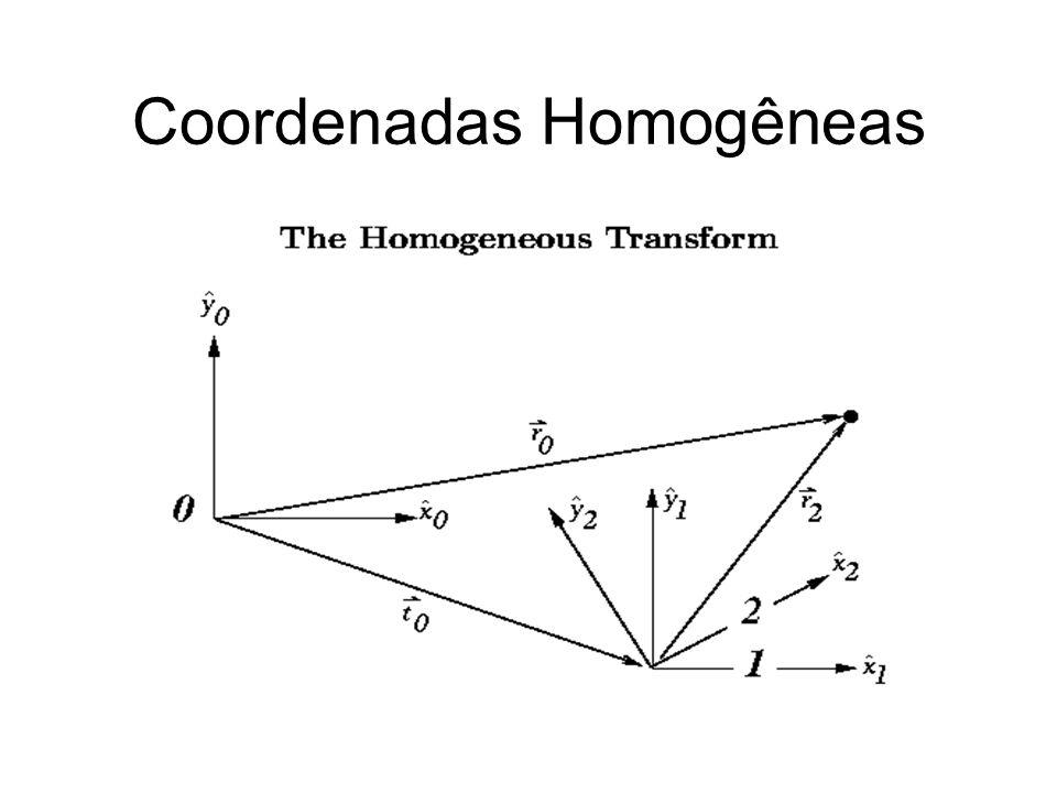 Translação não é linear.Como representar em forma de matriz.