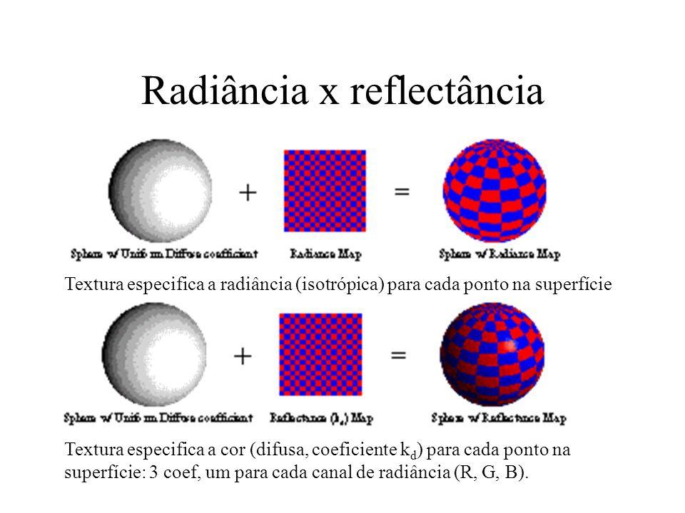 Radiância x reflectância Textura especifica a radiância (isotrópica) para cada ponto na superfície Textura especifica a cor (difusa, coeficiente k d )