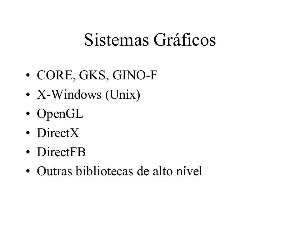 Sistemas Gráficos CORE, GKS, GINO-F X-Windows (Unix) OpenGL DirectX DirectFB Outras bibliotecas de alto nível