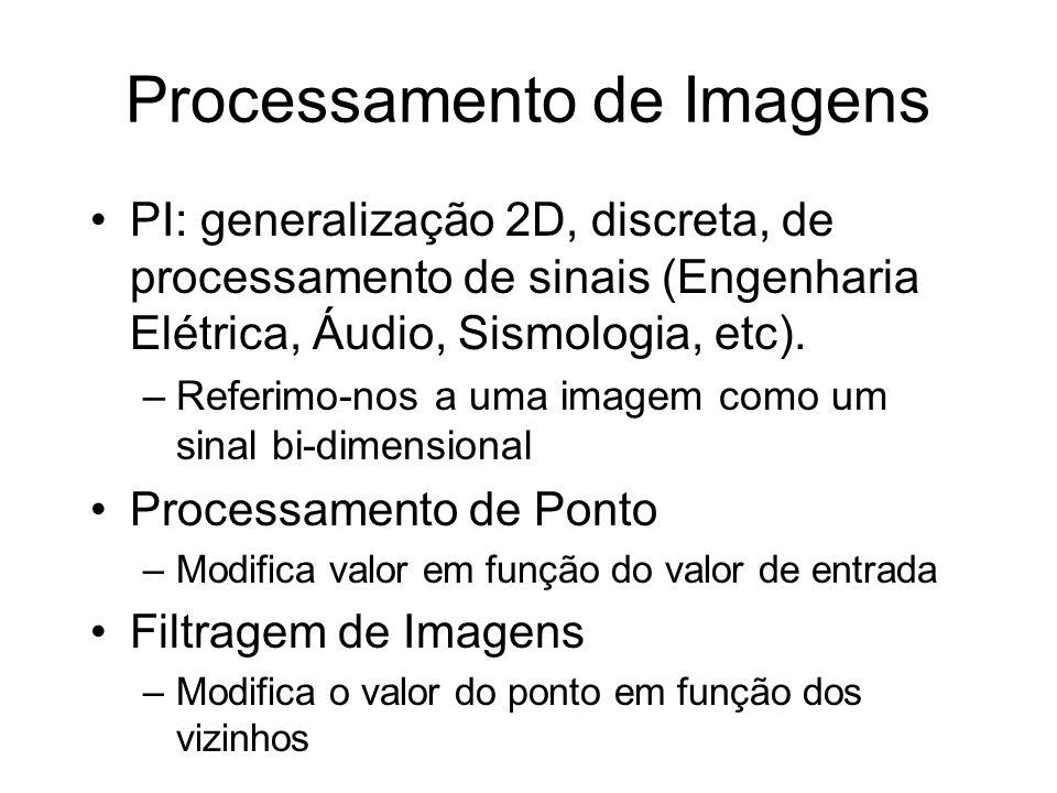 Processamento de Imagens PI: generalização 2D, discreta, de processamento de sinais (Engenharia Elétrica, Áudio, Sismologia, etc). –Referimo-nos a uma