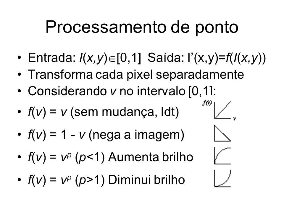 Processamento de ponto Entrada: I(x,y) [0,1] Saída: I(x,y)=f(I(x,y)) Transforma cada pixel separadamente Considerando v no intervalo [0,1]: f(v) = v (