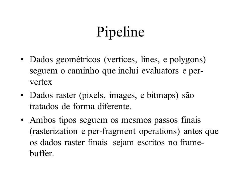 Pipeline Dados geométricos (vertices, lines, e polygons) seguem o caminho que inclui evaluators e per- vertex Dados raster (pixels, images, e bitmaps)