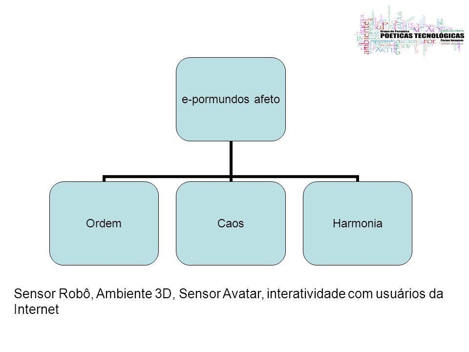e-pormundos afeto OrdemCaosHarmonia Sensor Robô, Ambiente 3D, Sensor Avatar, interatividade com usuários da Internet
