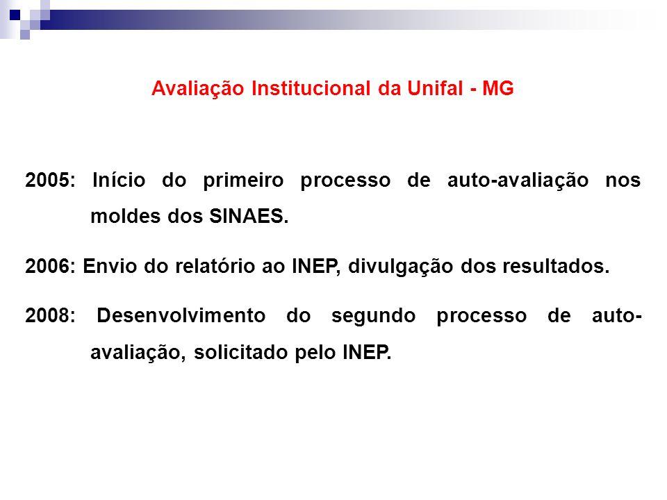 Avaliação Institucional da Unifal - MG 2005: Início do primeiro processo de auto-avaliação nos moldes dos SINAES.