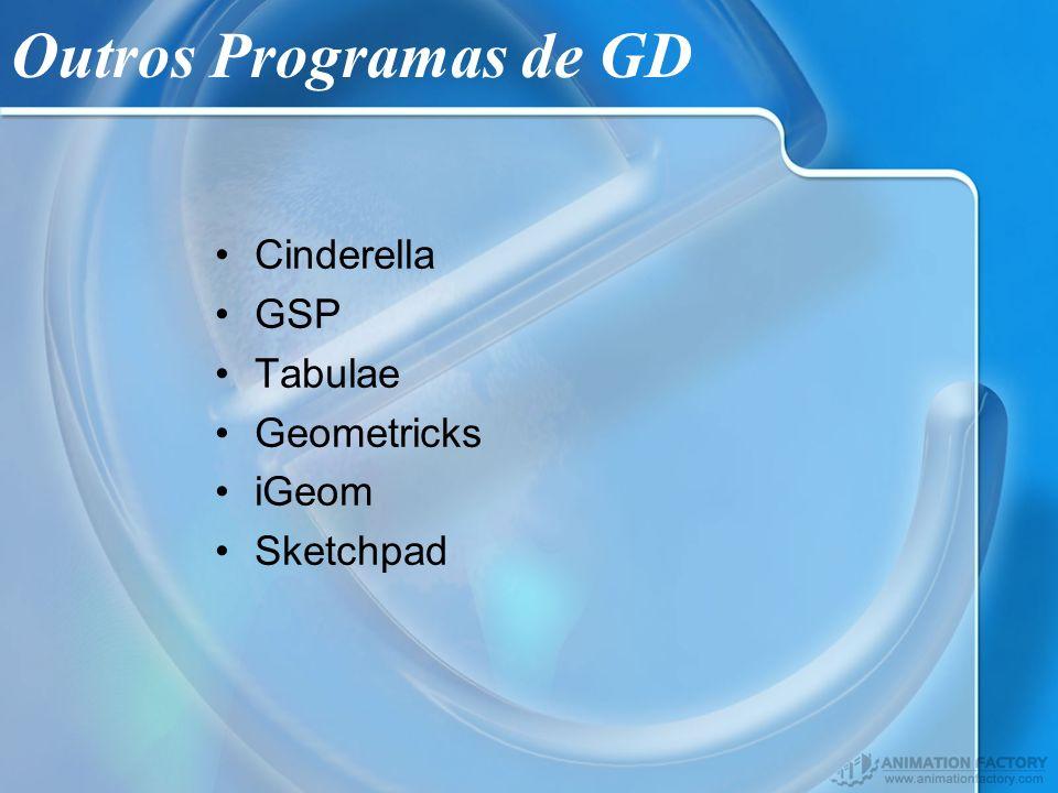 Outros Programas de GD Cinderella GSP Tabulae Geometricks iGeom Sketchpad