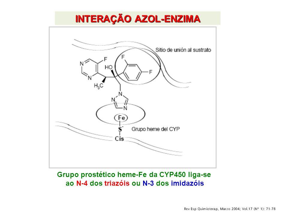 INTERAÇÃO AZOL-ENZIMA Grupo prostético heme-Fe da CYP450 liga-se ao N-4 dos triazóis ou N-3 dos imidazóis