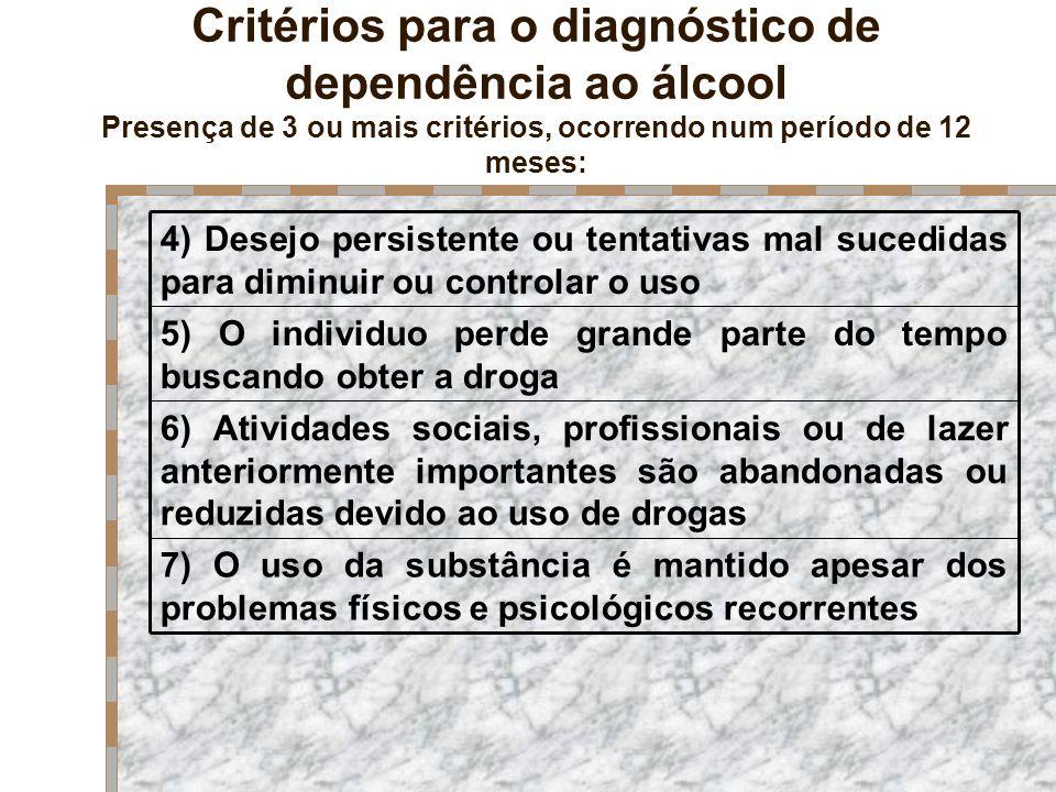 4) Desejo persistente ou tentativas mal sucedidas para diminuir ou controlar o uso 5) O individuo perde grande parte do tempo buscando obter a droga 7