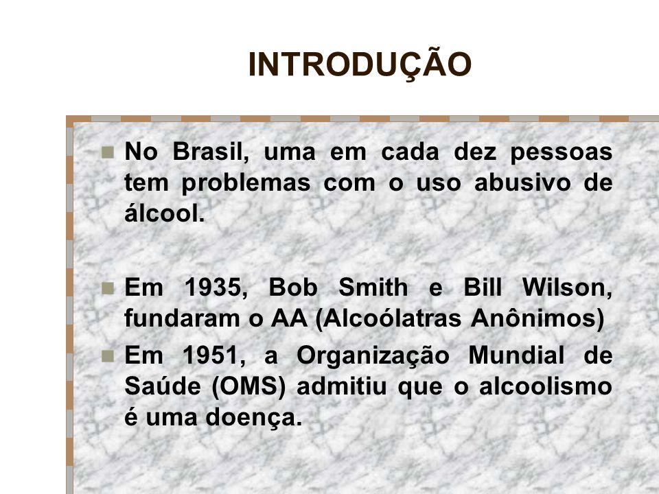 INTRODUÇÃO No Brasil, uma em cada dez pessoas tem problemas com o uso abusivo de álcool. Em 1935, Bob Smith e Bill Wilson, fundaram o AA (Alcoólatras