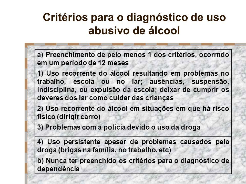 b) Nunca ter preenchido os critérios para o diagnóstico de dependência 4) Uso persistente apesar de problemas causados pela droga (brigas na família,