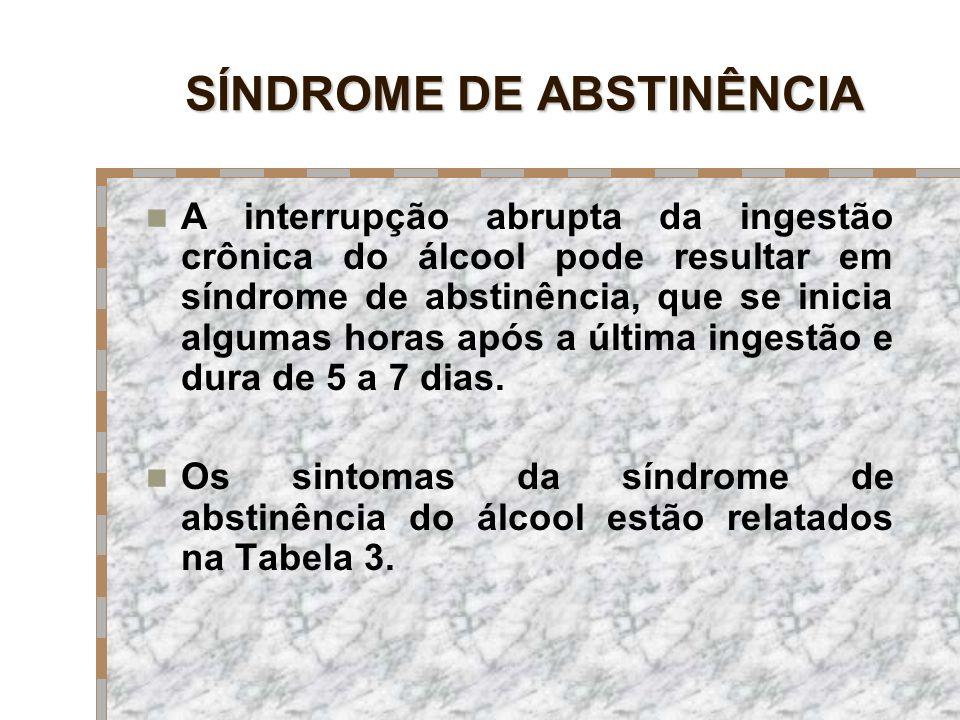 SÍNDROME DE ABSTINÊNCIA A interrupção abrupta da ingestão crônica do álcool pode resultar em síndrome de abstinência, que se inicia algumas horas após
