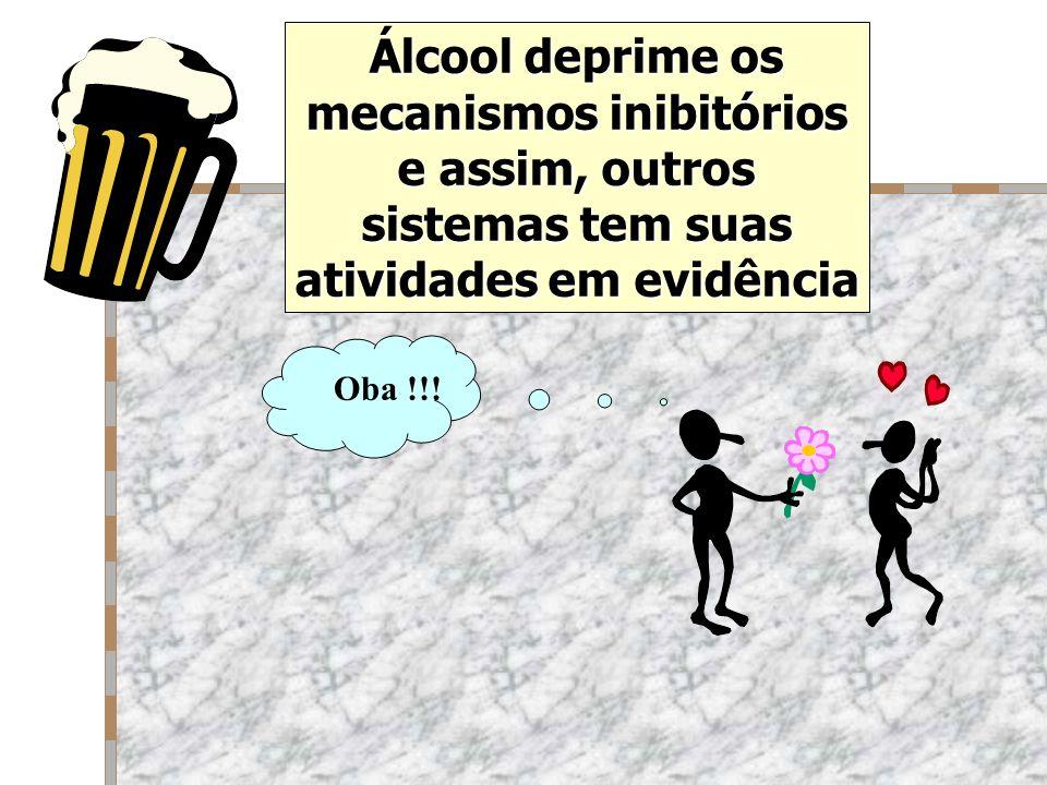 Álcool deprime os mecanismos inibitórios e assim, outros sistemas tem suas atividades em evidência Oba !!!
