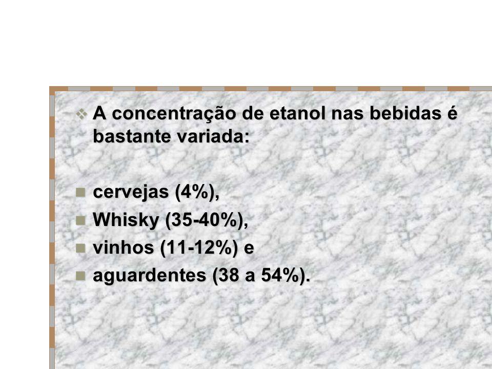 A concentração de etanol nas bebidas é bastante variada: A concentração de etanol nas bebidas é bastante variada: cervejas (4%), cervejas (4%), Whisky