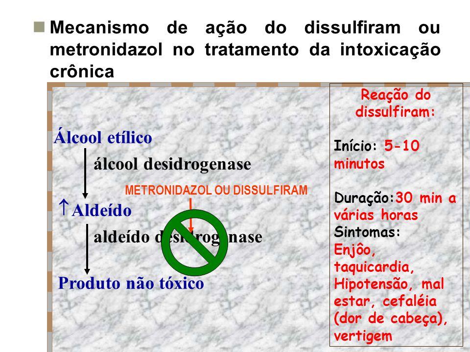 Álcool etílico álcool desidrogenase Aldeído aldeído desidrogenase Produto não tóxico Mecanismo de ação do dissulfiram ou metronidazol no tratamento da