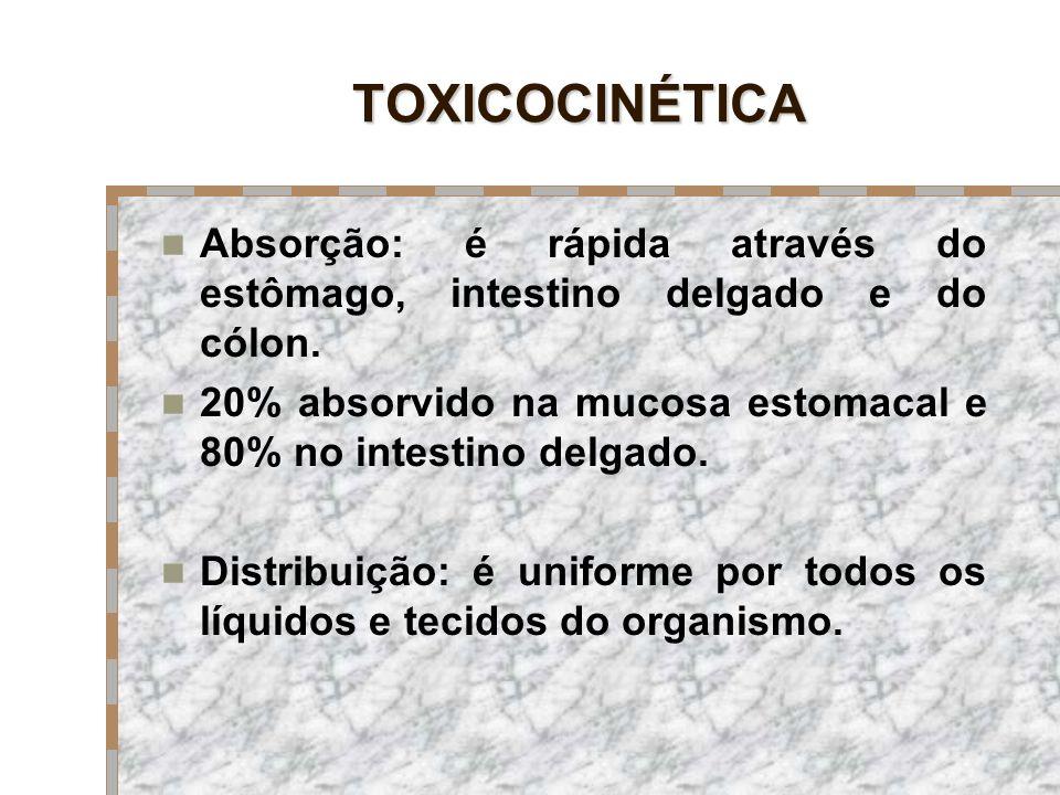 TOXICOCINÉTICA Absorção: é rápida através do estômago, intestino delgado e do cólon. 20% absorvido na mucosa estomacal e 80% no intestino delgado. Dis