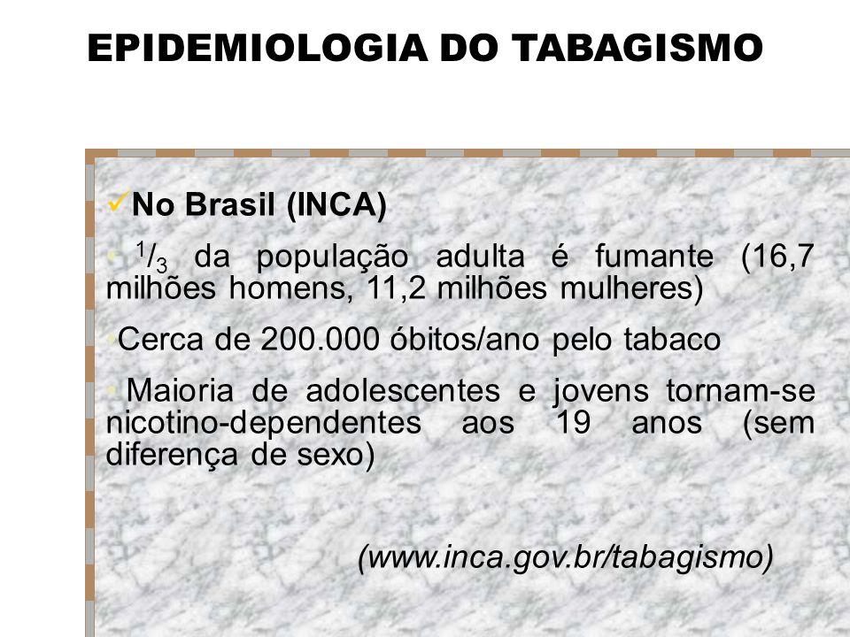 EPIDEMIOLOGIA DO TABAGISMO No Brasil (INCA) 1 / 3 da população adulta é fumante (16,7 milhões homens, 11,2 milhões mulheres) Cerca de 200.000 óbitos/a
