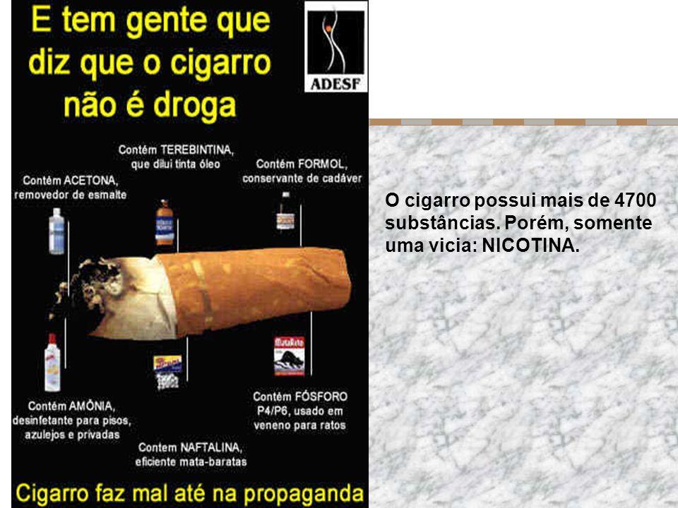 O cigarro possui mais de 4700 substâncias. Porém, somente uma vicia: NICOTINA.