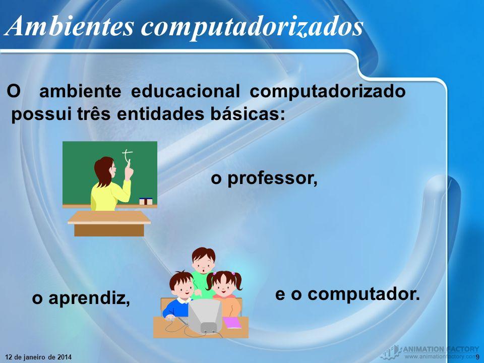 12 de janeiro de 20149 Ambientes computadorizados O ambiente educacional computadorizado possui três entidades básicas: o professor, o aprendiz, e o c