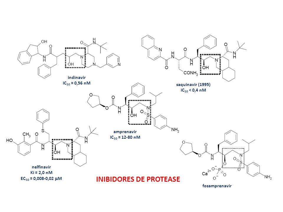 indinavir IC 50 = 0,56 nM nelfinavir Ki = 2,0 nM EC 50 = 0,008-0,02 M amprenavir IC 50 = 12-80 nM saquinavir (1995) IC 50 < 0,4 nM fosamprenavir INIBI