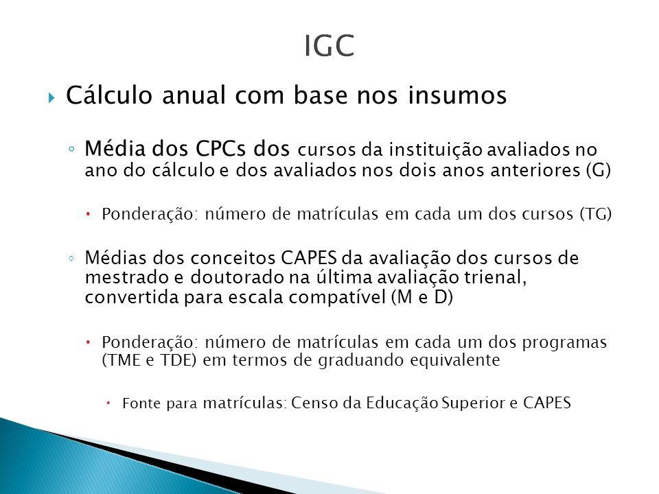 Cálculo anual com base nos insumos Média dos CPCs dos cursos da instituição avaliados no ano do cálculo e dos avaliados nos dois anos anteriores (G) P