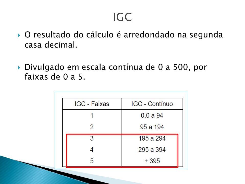 O resultado do cálculo é arredondado na segunda casa decimal. Divulgado em escala contínua de 0 a 500, por faixas de 0 a 5.