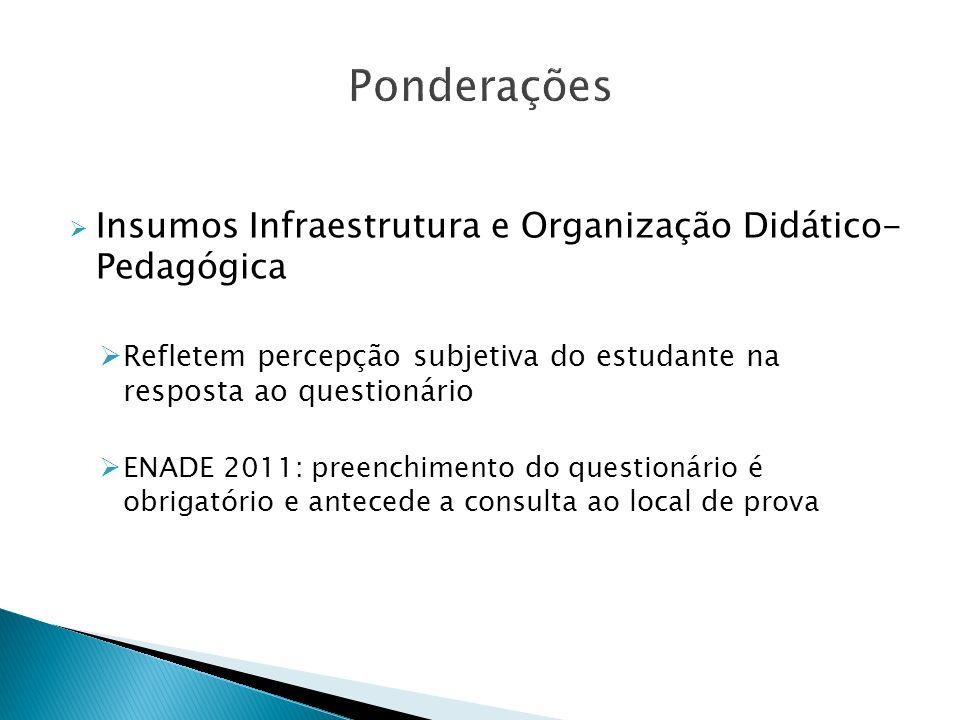 Insumos Infraestrutura e Organização Didático- Pedagógica Refletem percepção subjetiva do estudante na resposta ao questionário ENADE 2011: preenchime