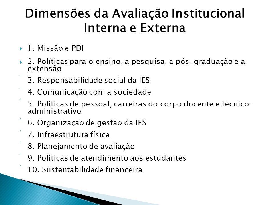 1. Missão e PDI 2. Políticas para o ensino, a pesquisa, a pós-graduação e a extensão 3. Responsabilidade social da IES 4. Comunicação com a sociedade