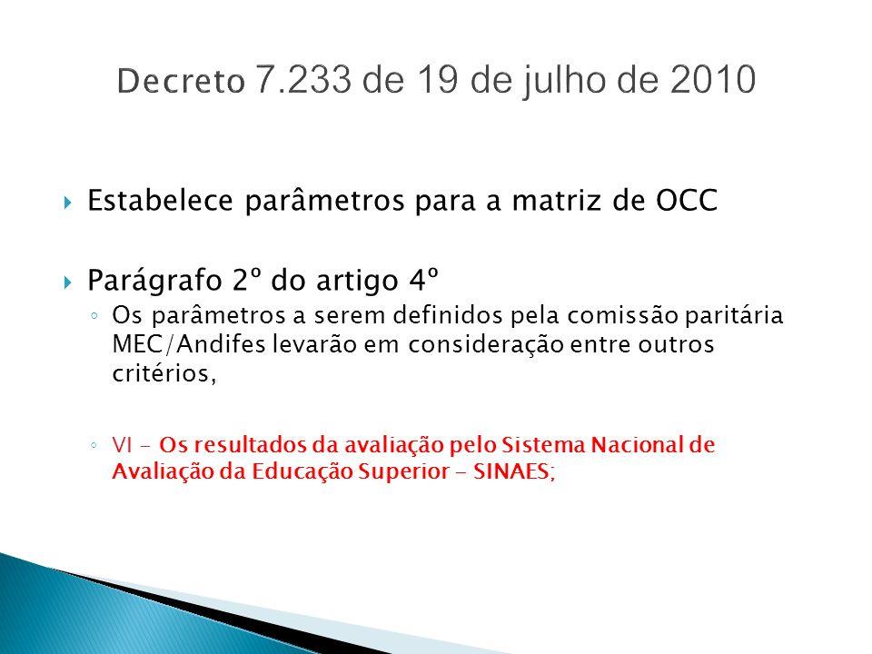 Estabelece parâmetros para a matriz de OCC Parágrafo 2º do artigo 4º Os parâmetros a serem definidos pela comissão paritária MEC/Andifes levarão em co
