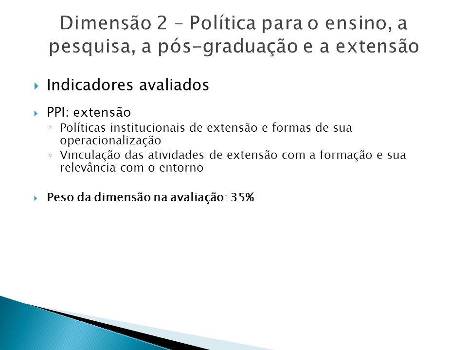 Indicadores avaliados PPI: extensão Políticas institucionais de extensão e formas de sua operacionalização Vinculação das atividades de extensão com a