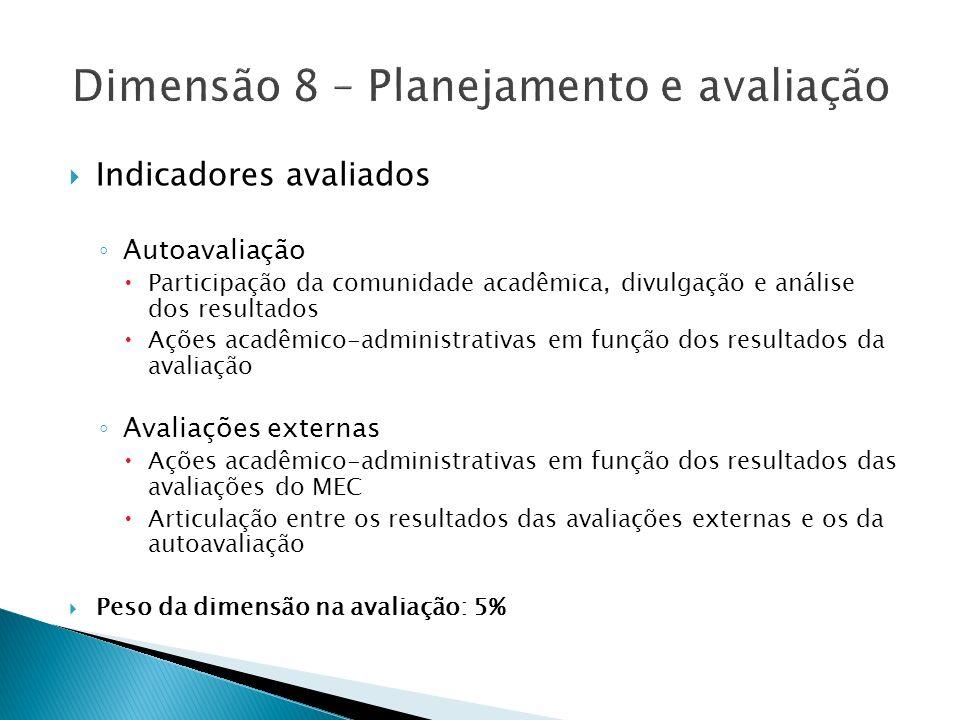 Indicadores avaliados Autoavaliação Participação da comunidade acadêmica, divulgação e análise dos resultados Ações acadêmico-administrativas em funçã