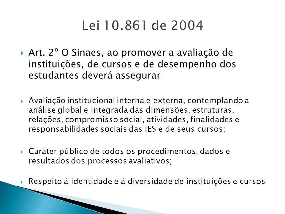 Art. 2º O Sinaes, ao promover a avaliação de instituições, de cursos e de desempenho dos estudantes deverá assegurar Avaliação institucional interna e