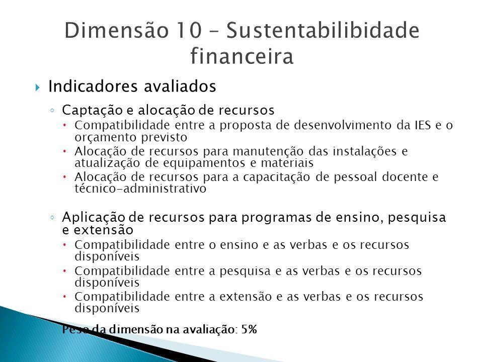 Indicadores avaliados Captação e alocação de recursos Compatibilidade entre a proposta de desenvolvimento da IES e o orçamento previsto Alocação de re