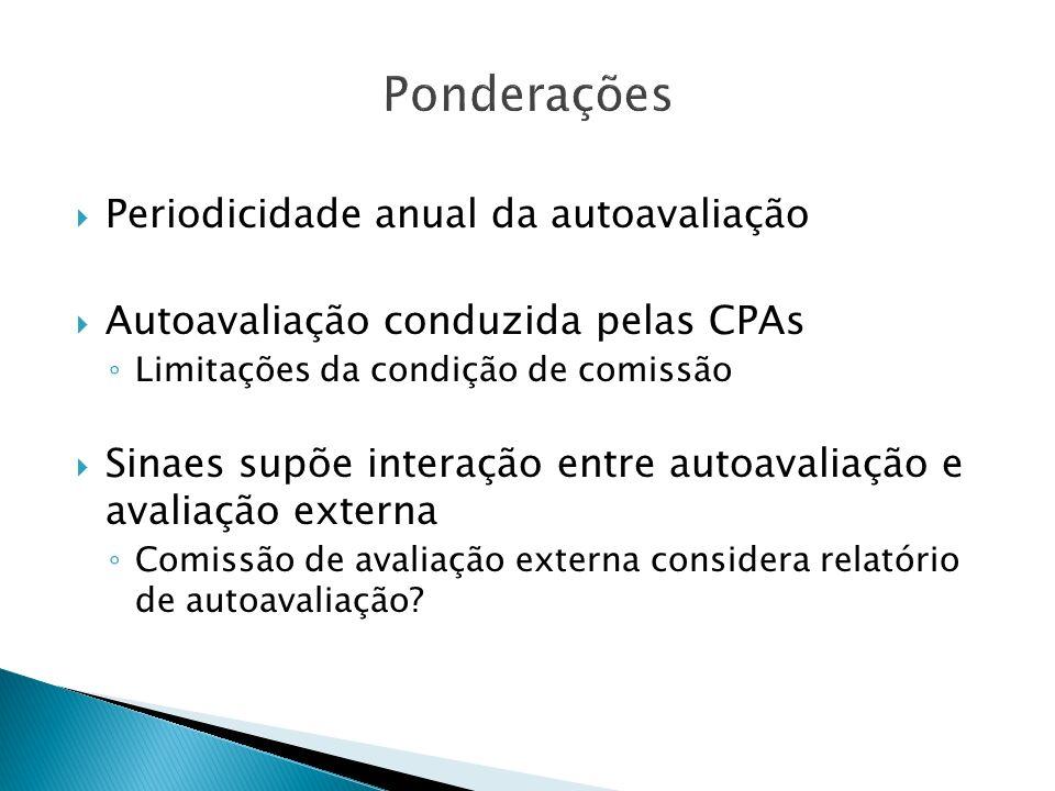 Periodicidade anual da autoavaliação Autoavaliação conduzida pelas CPAs Limitações da condição de comissão Sinaes supõe interação entre autoavaliação